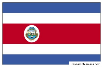 costa rica flag what does the costa rica flag look like mean and
