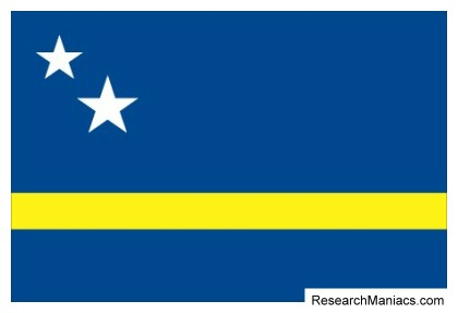 National Colors Of Curacao