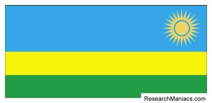 Rwanda Flag What Does The Rwanda Flag Look Like Mean And Represent - Rwanda flag