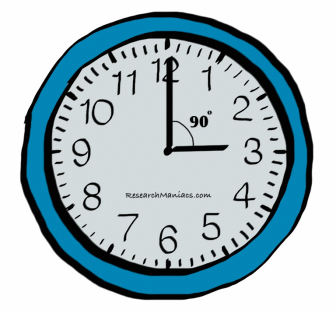 What is the angle between the hands of a clock at 3?