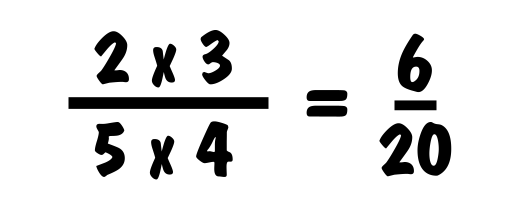 How To Multiply Fractions Multiplying