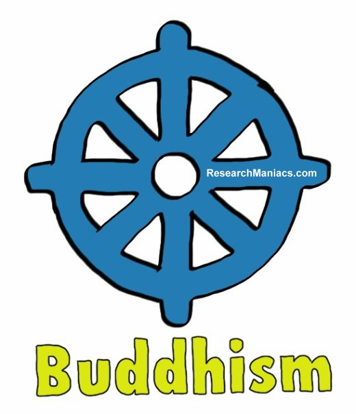 buddhism symbol what is the symbol of buddhism